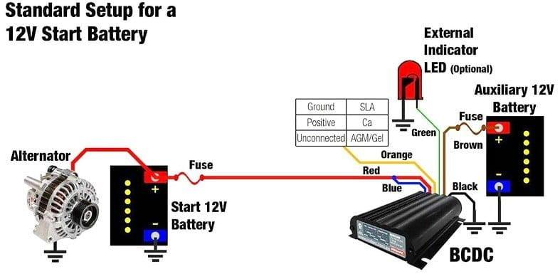 redarc bcdc install 4 COL