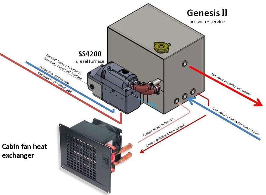 diesel water GENesis II-SCHEMATIC