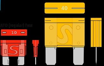 Electrical_fuses,_blade_type_svg